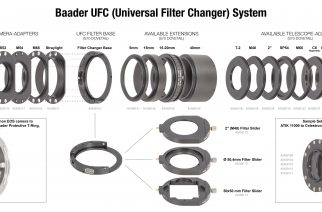 Image 4 The complete line of Baader UFC accessories.