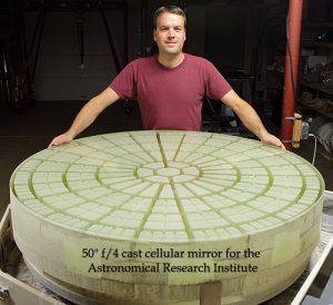 Telescope optics