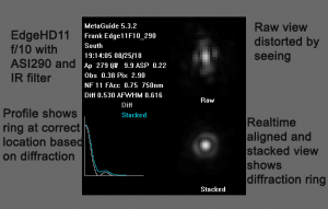 MetaGuide Tool for Tracking Fast Asteroids