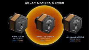 Player One Apollo Solar Camera Series